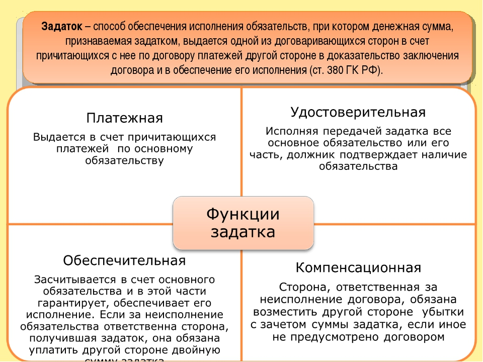 Аванс и задаток в сделках с недвижимостью. отличие и особенности | mlds.ru (молодострой)