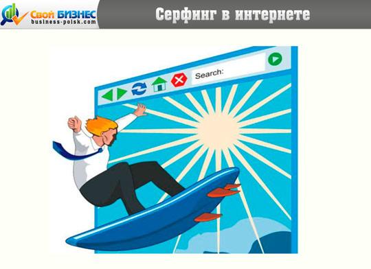 Серфинг сайтов – заработок без вложений: рейтинг проэктов. что такое серфинг в интернете