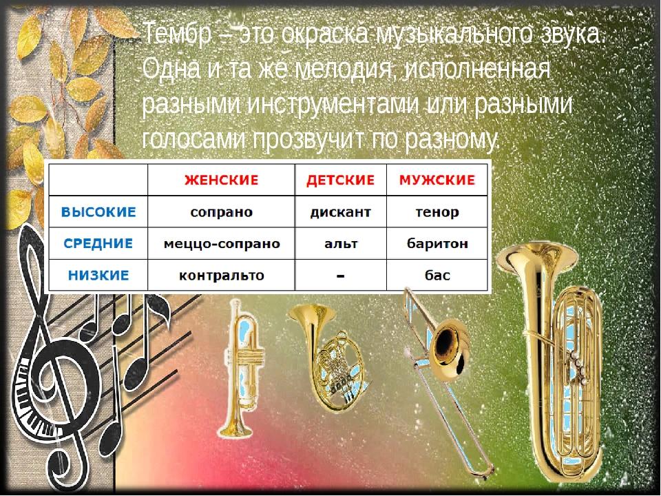 Тембр в музыке – это что за категория? для чего она существует?