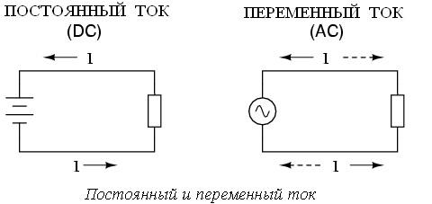 Дс-мо
