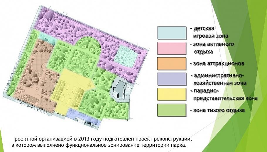 Функциональное зонирование территории. особенности и характерные черты