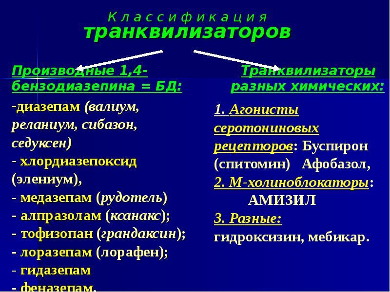 Транквилизаторы и антидепрессанты: в чем разница с нейролептиками, что это такое, различия, отличия, сходства, описание