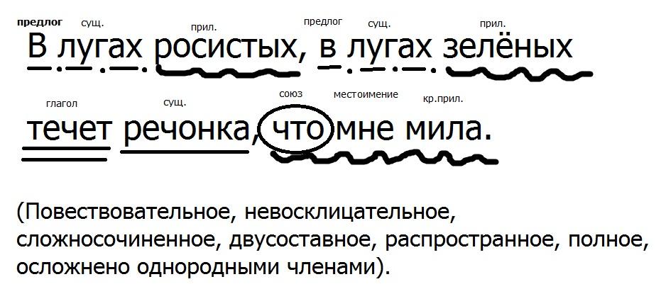 Синтаксический разбор предложения - как сделать, схема разбора предложения, полная схема анализа