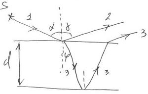 Часто задаваемые вопросы о просветляющих покрытиях очковых линз
