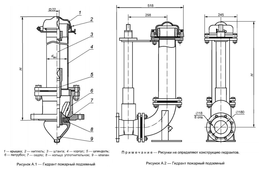 Пожарный гидрант устройство и принцип работы. виды и применение.