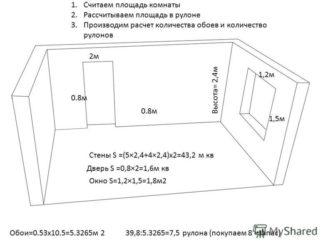 Как считать квадратный метр. могут ли быть проблемы?