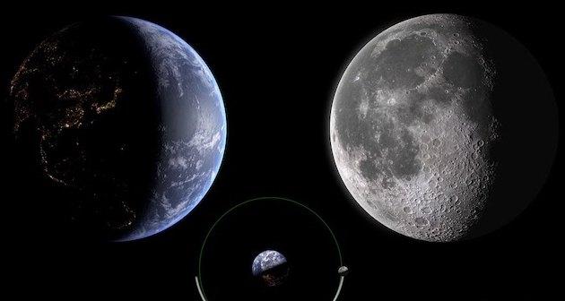 Коридор затмений 2020: как подготовиться и что делать в это время