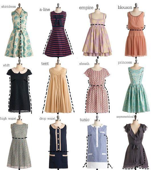 Определение основных понятий: одежда, обувь, костюм, платье, стиль, мода