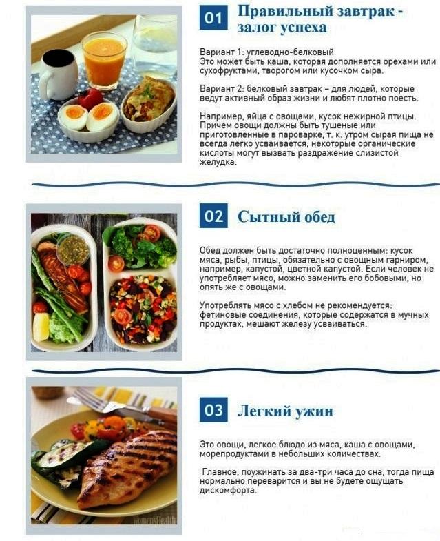 Дробное питание: правила и особенности