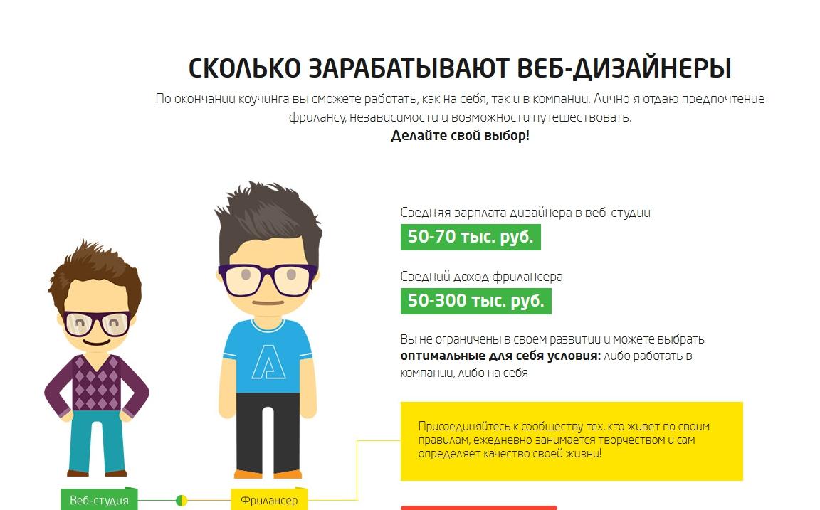 Сайты для дизайнеров — подборка самых полезных
