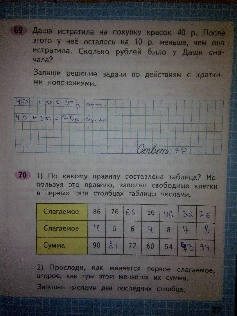 "Урок математики во 2-м классе на тему ""краткая запись задачи"""