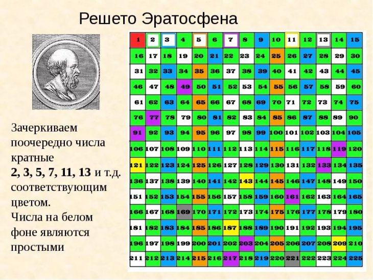 Рациональное решето — википедия. что такое рациональное решето