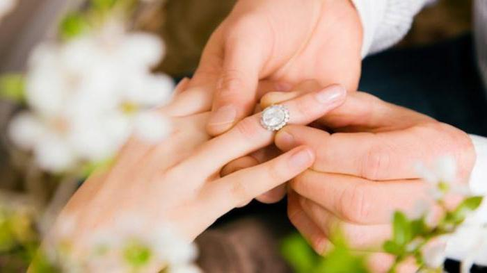 Что такое помолвка — традиции с современным акцентом что такое помолвка — традиции с современным акцентом
