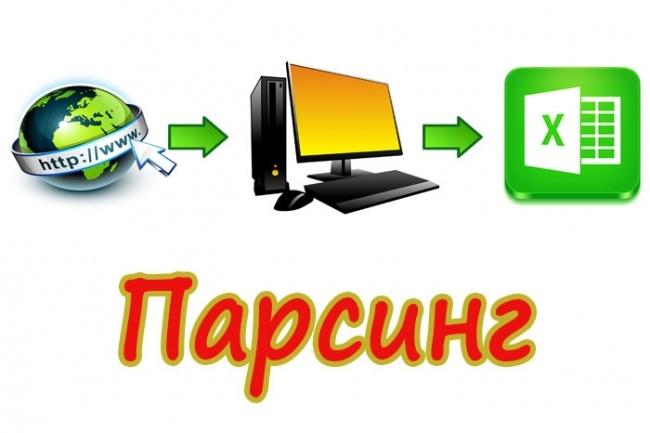 30+ парсеров для сбора данных с любого сайта / click.ru corporate blog / habr