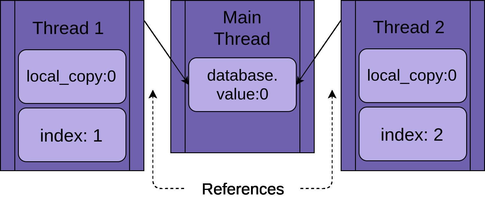 Что такое ядра процессора, как их выбрать для разных задач и на что они влияют