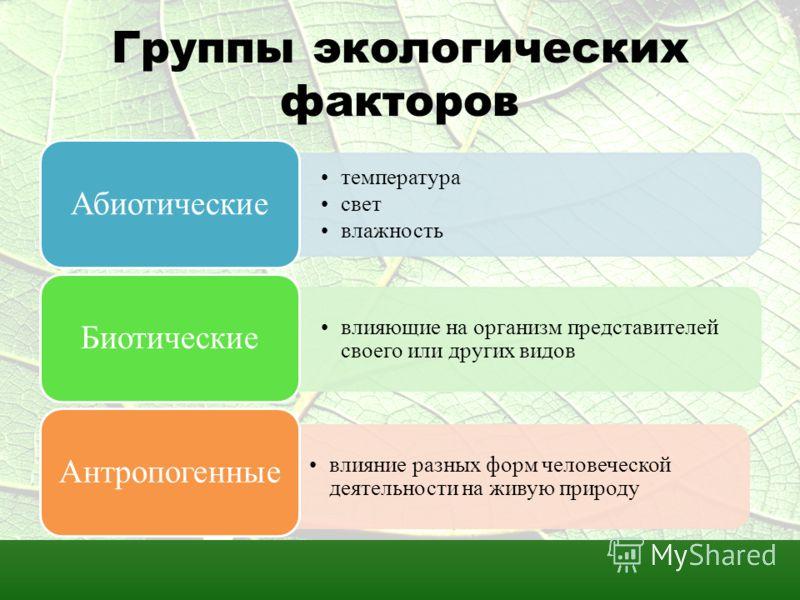 Экологические факторы.