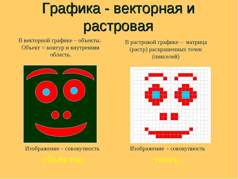 Растровая графика — википедия