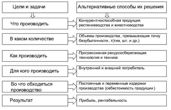 Коммерция — это... что такое коммерция: задачи, функции и процесс коммерческой деятельности, развитие рынков товаров, методология кд