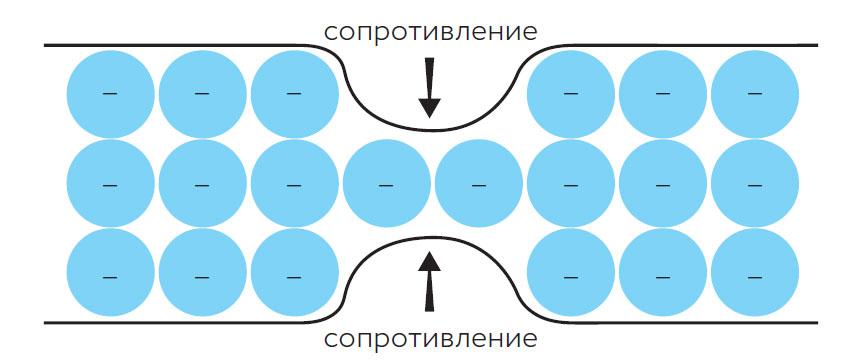 Занятие познавательного цикла «электричество» для детей 6–7 лет. воспитателям детских садов, школьным учителям и педагогам - маам.ру