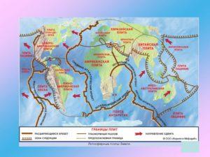 Крупнейшие литосферные плиты земли на карте. что мы  знаем о  литосфере?