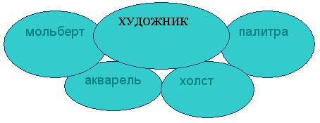 § 4. профессионализмы
