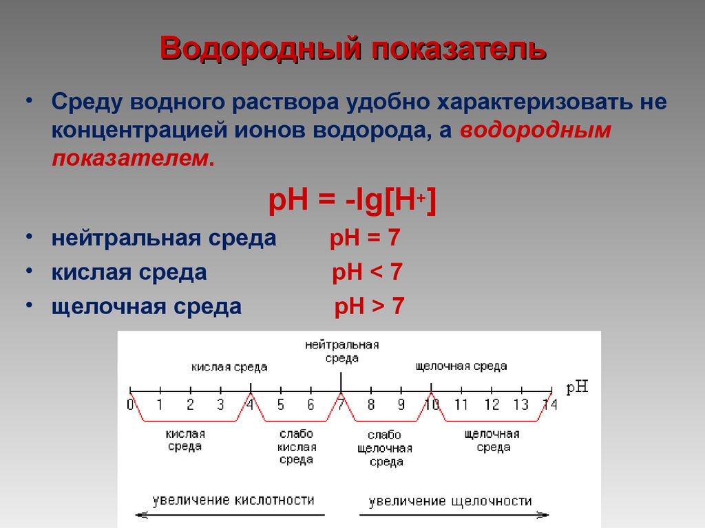 Что такое ph крови? норма в анализе и как определить кислотность - kardiobit.ru