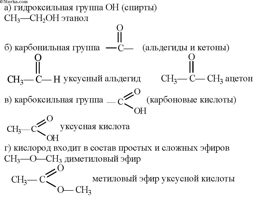 Функциональные группы википедия