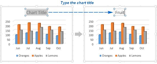 Как добавить легенду в диаграмму powerpoint