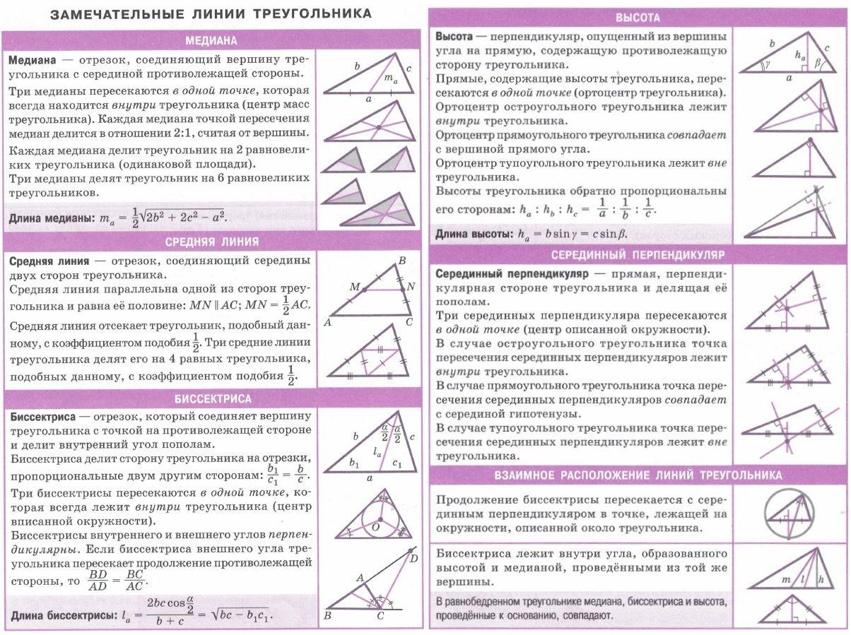 Правильный треугольник вики
