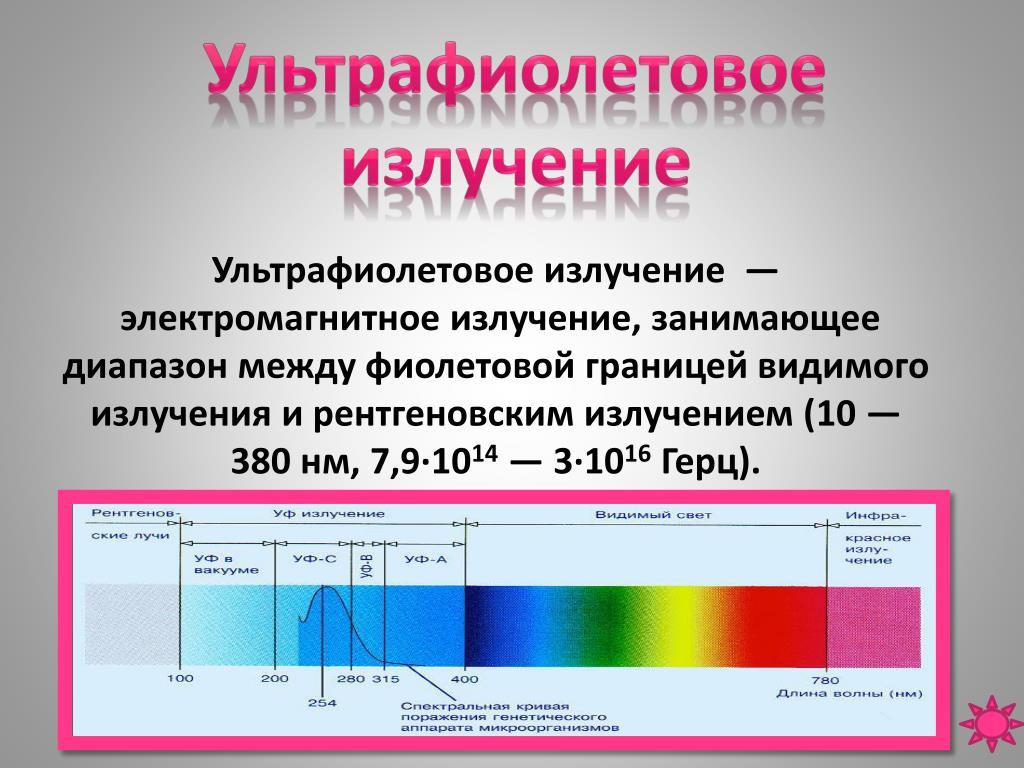 Ультрафиолетовое излучение   наука   fandom