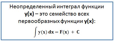 Неопределённый интеграл — википедия