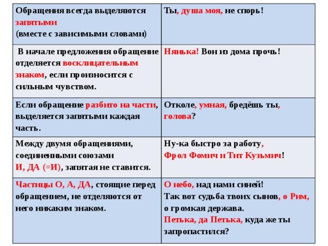 Что такое обращение в русском языке?