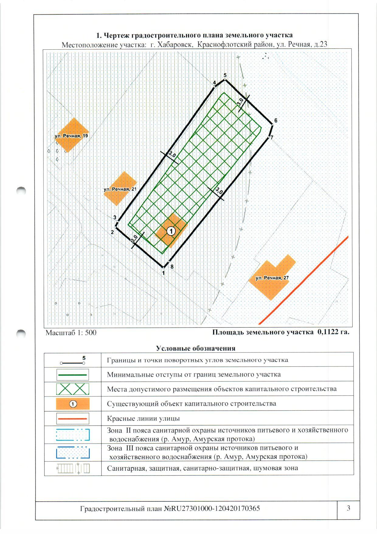 Градостроительный план земельного участка.  гпзу москва, гпзу московская область