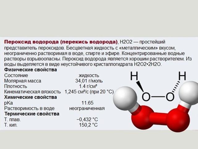Что такое кислород? соединения кислорода