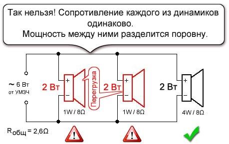 Электрический импеданс — википедия. что такое электрический импеданс