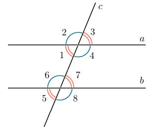 Виды углов в геометрии: какой называется развернутым, сколько градусов в прямом и неразвернутом | tvercult.ru