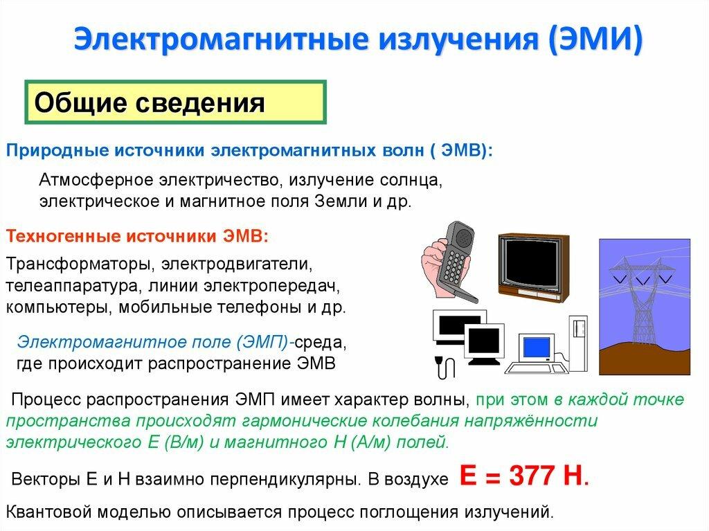 Основные параметры электромагнитных волн.