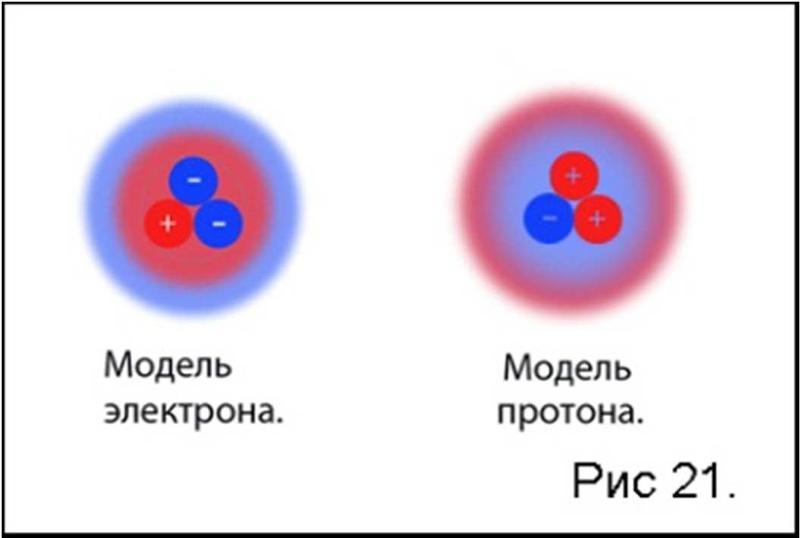 Электрон — википедия. что такое электрон