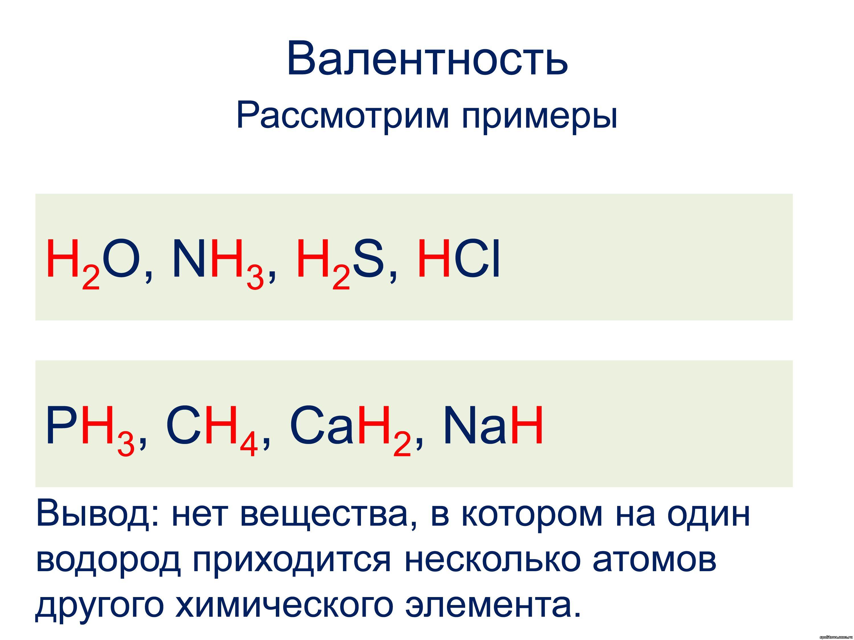 Валентность. определение валентности. - основы химии на ида тен