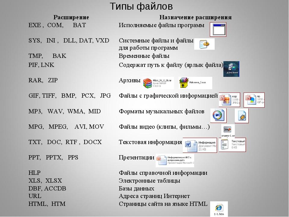 Расширение файла hevc: что это и как его открыть?