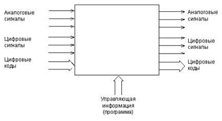 Министерство путей сообщения российской федерации