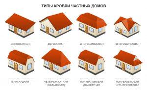Крыша дома. виды крыш, их плюсы и минусы.   строй сам