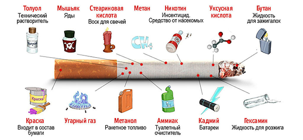 3 марки дешевых, но лучших белорусских сигарет: вкус настоящего табака без химозы и соусов | табачная культура | яндекс дзен