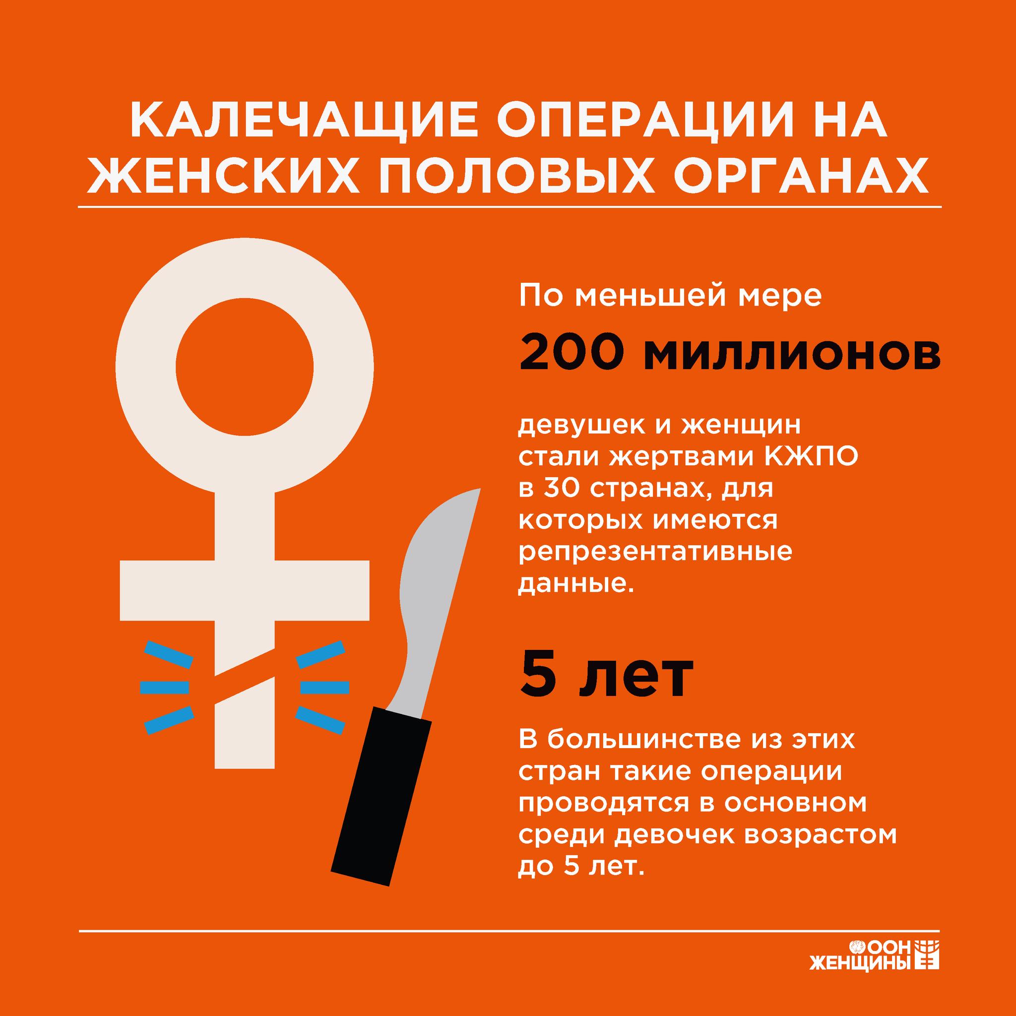 Женское обрезание: что это, зачем делают, как происходит у девочек