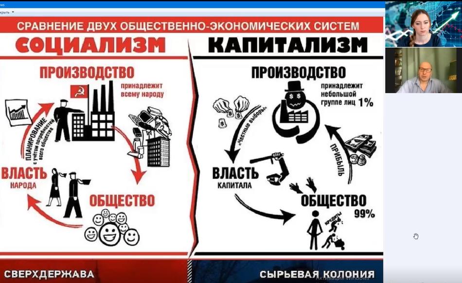 Социализм – это: кратко и понятно о социалистической идеологии