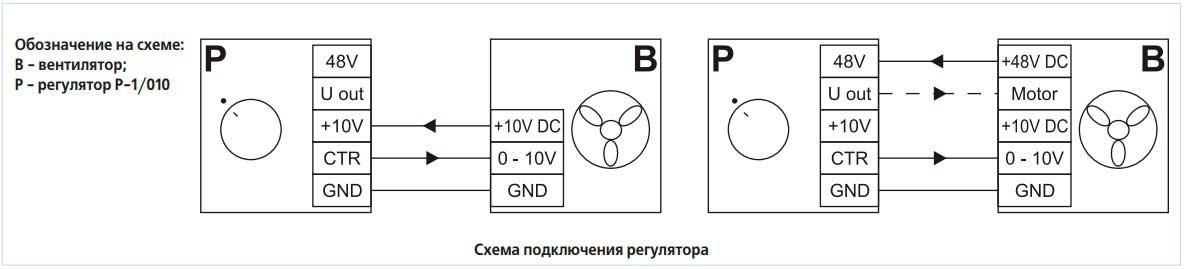 Gnd — что это такое на схеме?