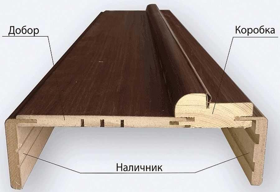 Обналичка для дверей – что такое наличники на межкомнатные, стандартная ширина и высота