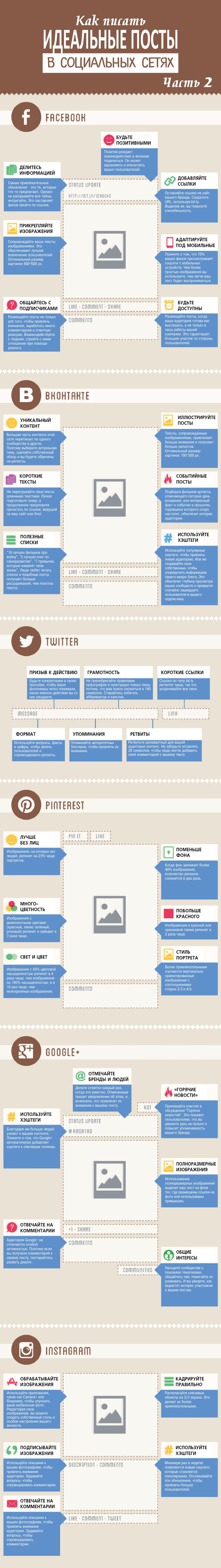 Пост в интернете: что это значит, примеры и суть