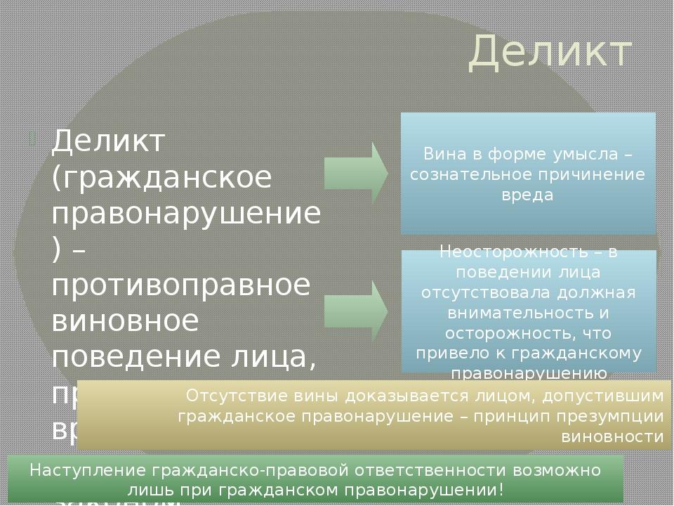 Деликт - это... определение, значение деликта, виды, характеристики и особенности :: syl.ru