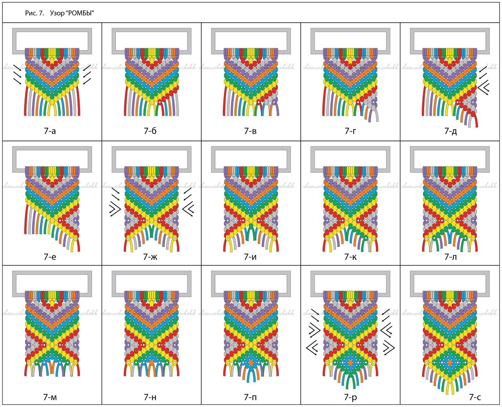 Фенечки. схемы плетения, фото, парные, как сделать косичку, простые, мужские, кумихимо, узлы